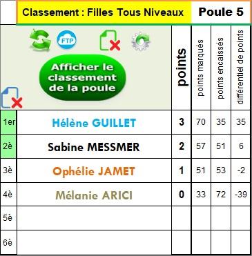 * Si existe : FILLES - Classement Tous Niveaux Poule 5 : N'est pas disponible...