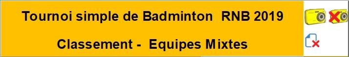 * Entête - EQUIPES - Equipes Mixtes : N'est pas disponible...